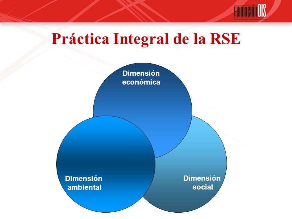 Práctica Integral de la RSE