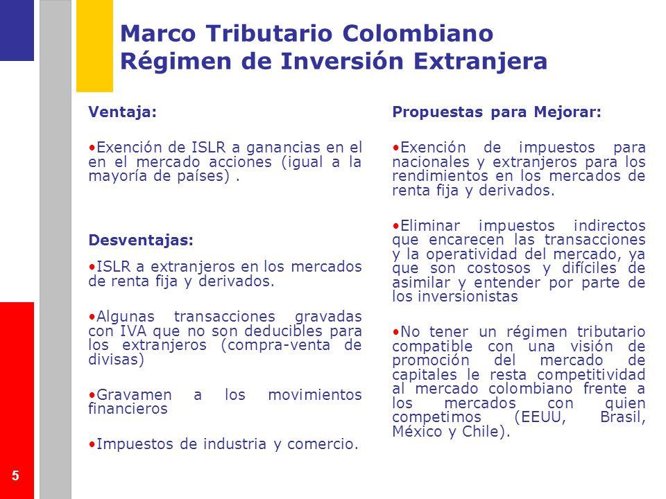 Marco Tributario Colombiano Régimen de Inversión Extranjera