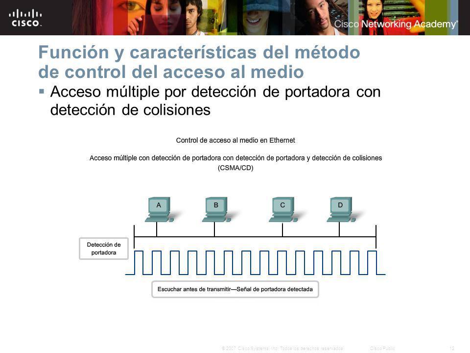 Función y características del método de control del acceso al medio