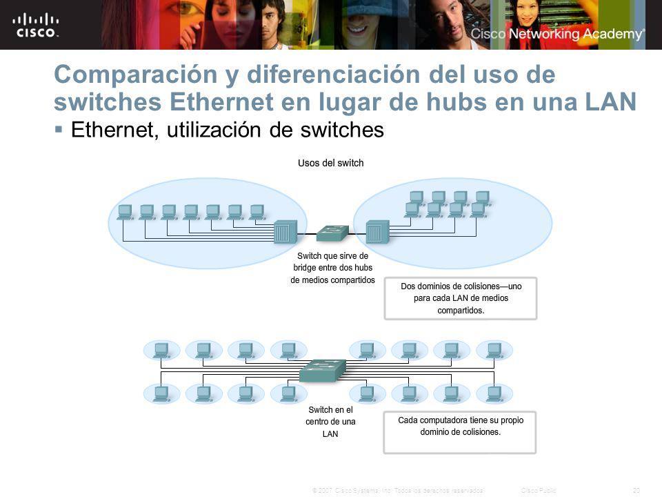 Comparación y diferenciación del uso de switches Ethernet en lugar de hubs en una LAN