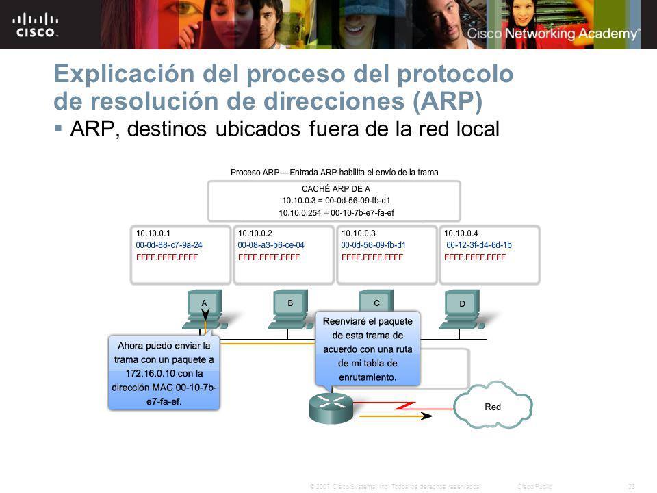 Explicación del proceso del protocolo de resolución de direcciones (ARP)