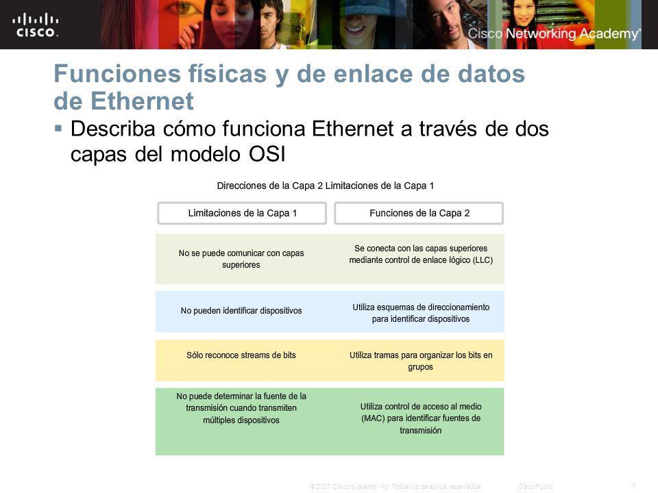 Funciones físicas y de enlace de datos de Ethernet