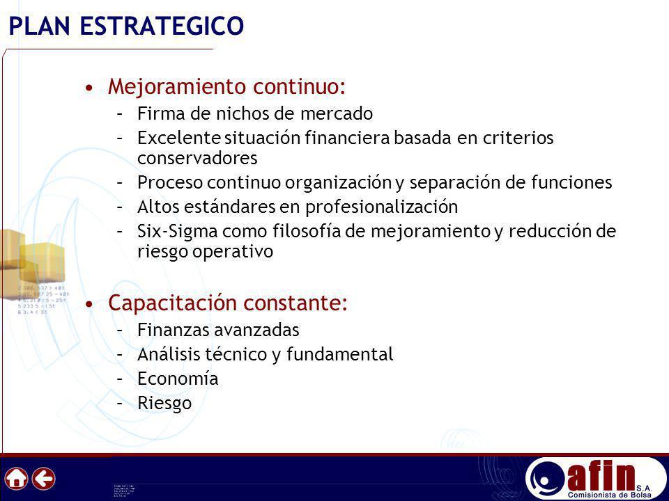 PLAN ESTRATEGICO Mejoramiento continuo: Capacitación constante:
