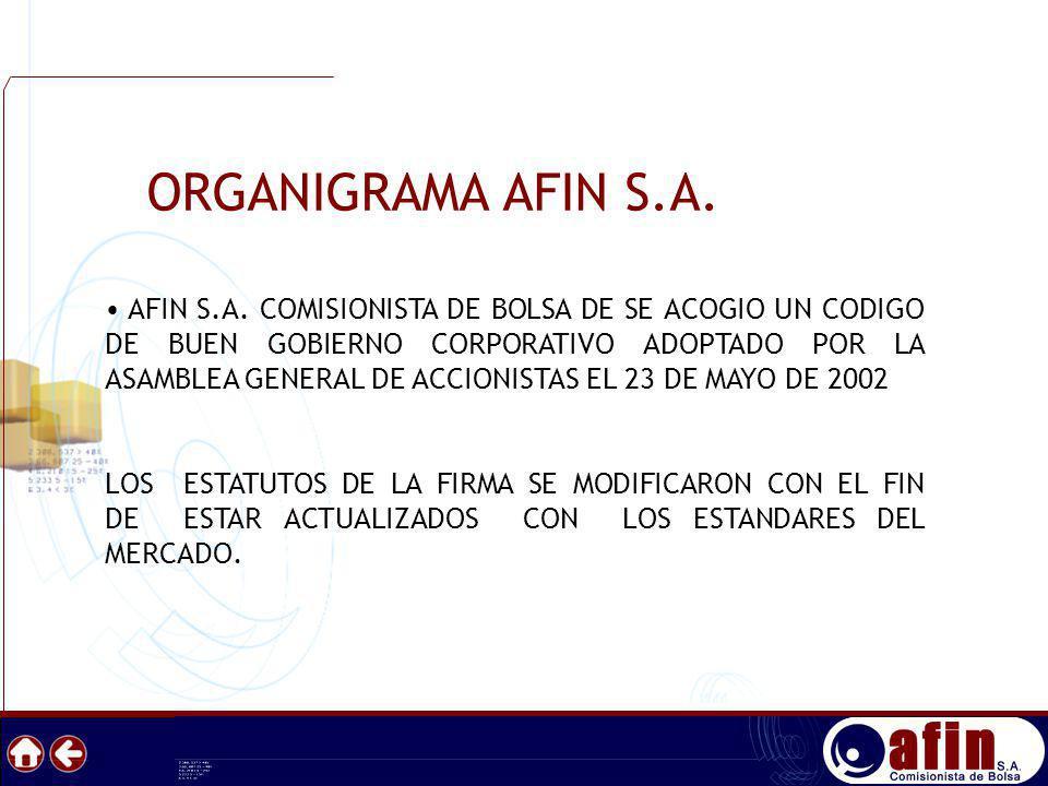ORGANIGRAMA AFIN S.A.