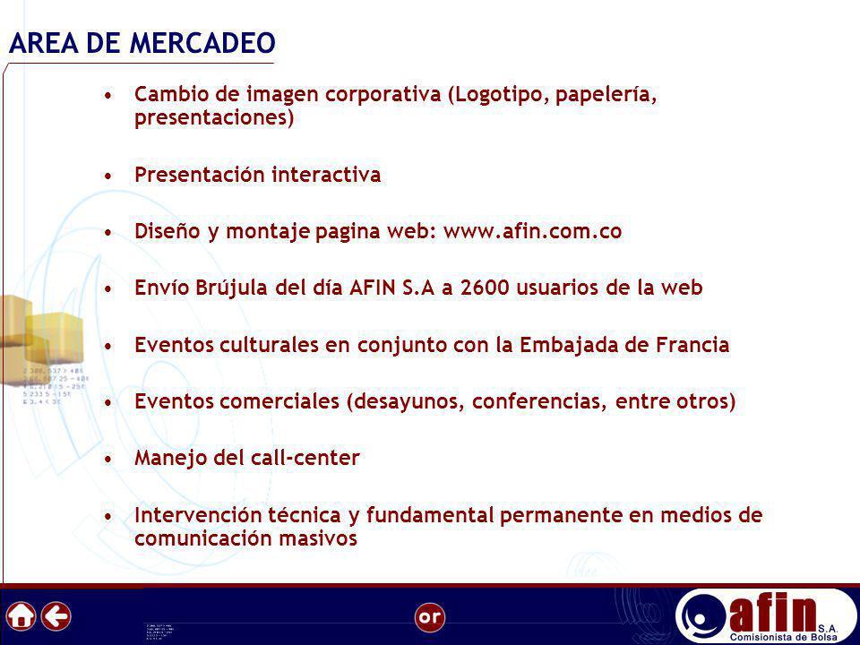 AREA DE MERCADEO Cambio de imagen corporativa (Logotipo, papelería, presentaciones) Presentación interactiva.