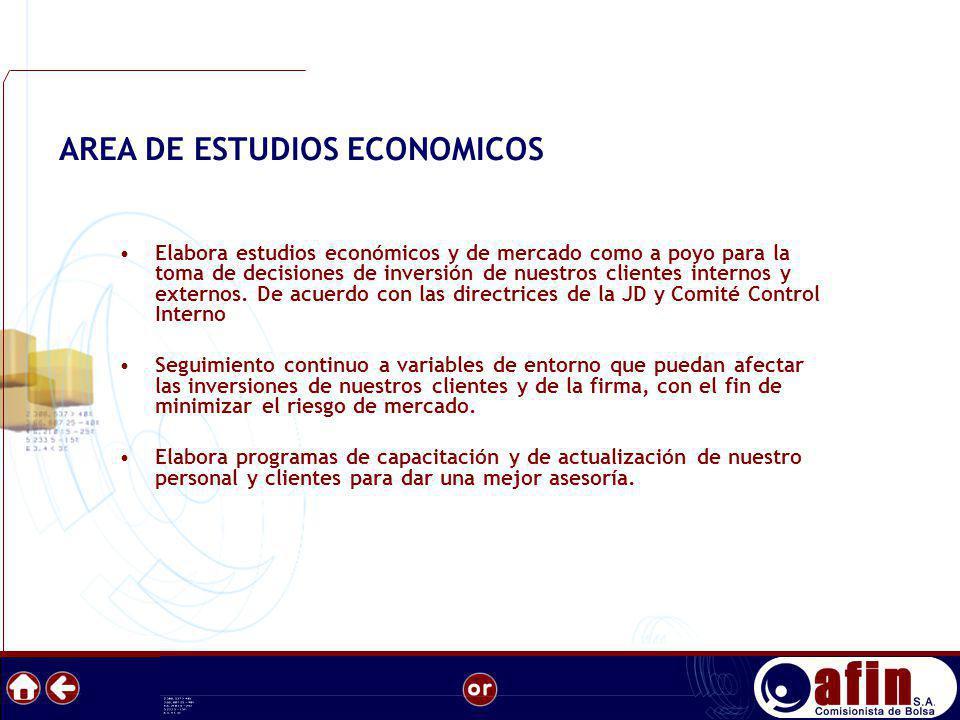 AREA DE ESTUDIOS ECONOMICOS