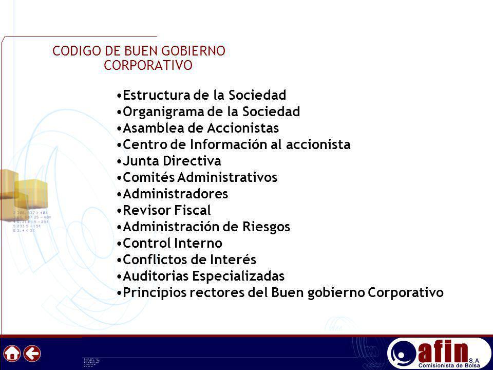 CODIGO DE BUEN GOBIERNO CORPORATIVO