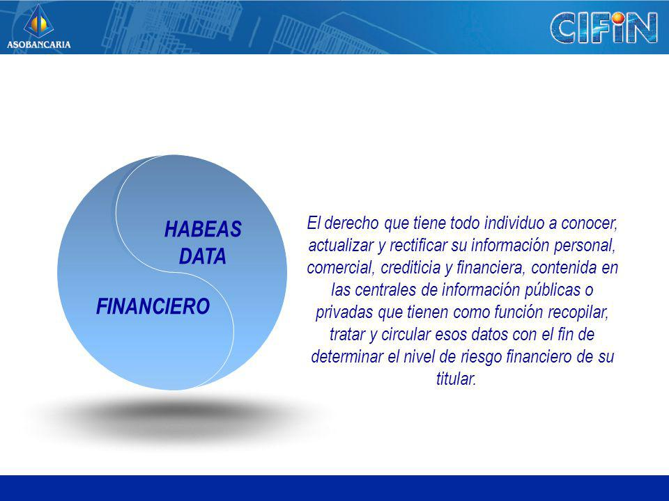 HABEAS DATA FINANCIERO
