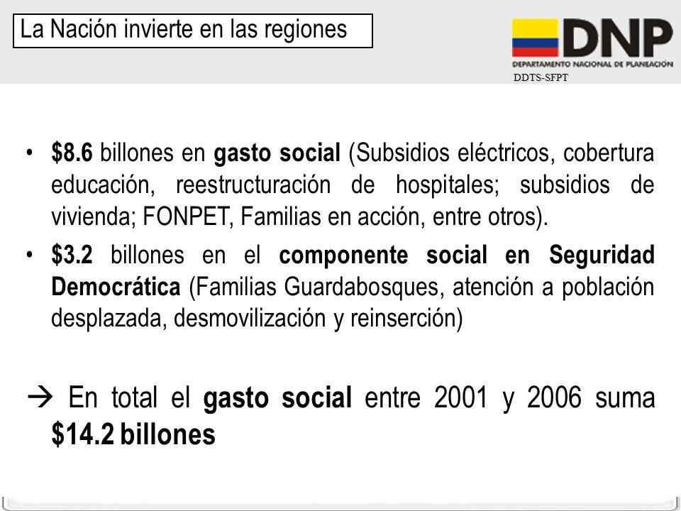  En total el gasto social entre 2001 y 2006 suma $14.2 billones