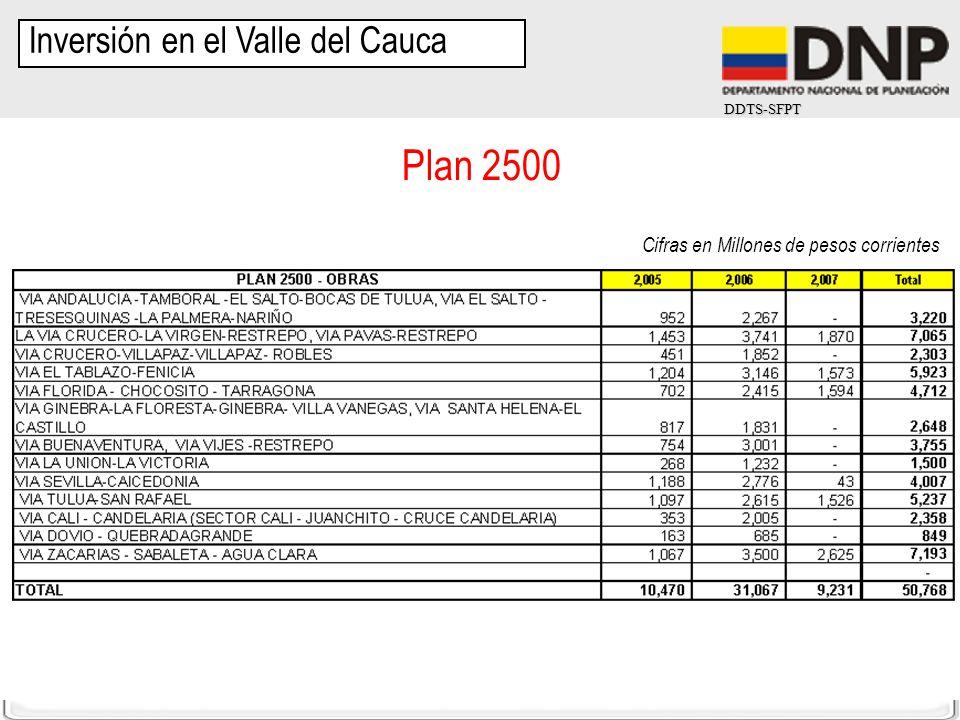 Plan 2500 Inversión en el Valle del Cauca
