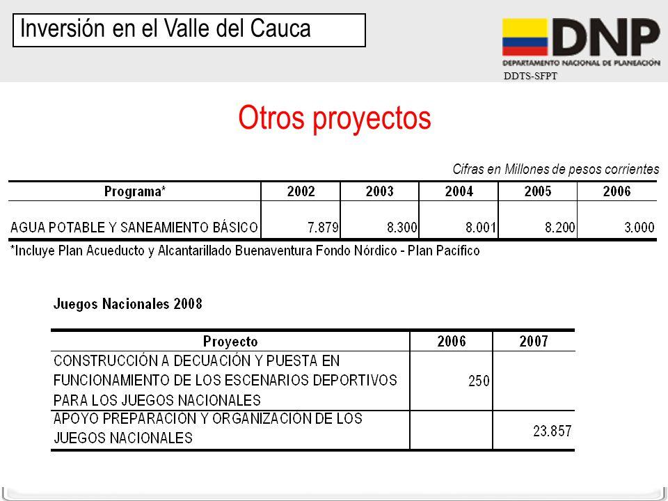 Otros proyectos Inversión en el Valle del Cauca