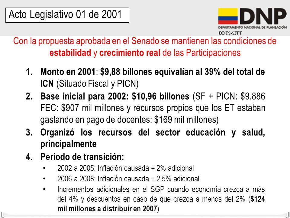 Acto Legislativo 01 de 2001