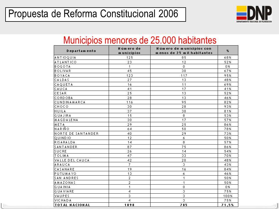 Municipios menores de 25.000 habitantes