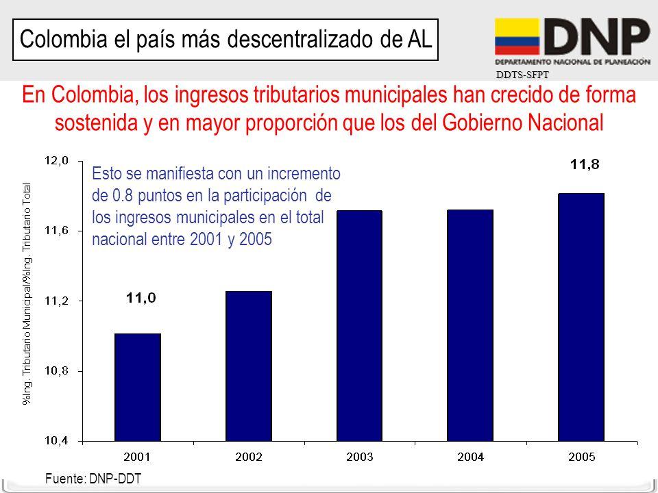 Colombia el país más descentralizado de AL