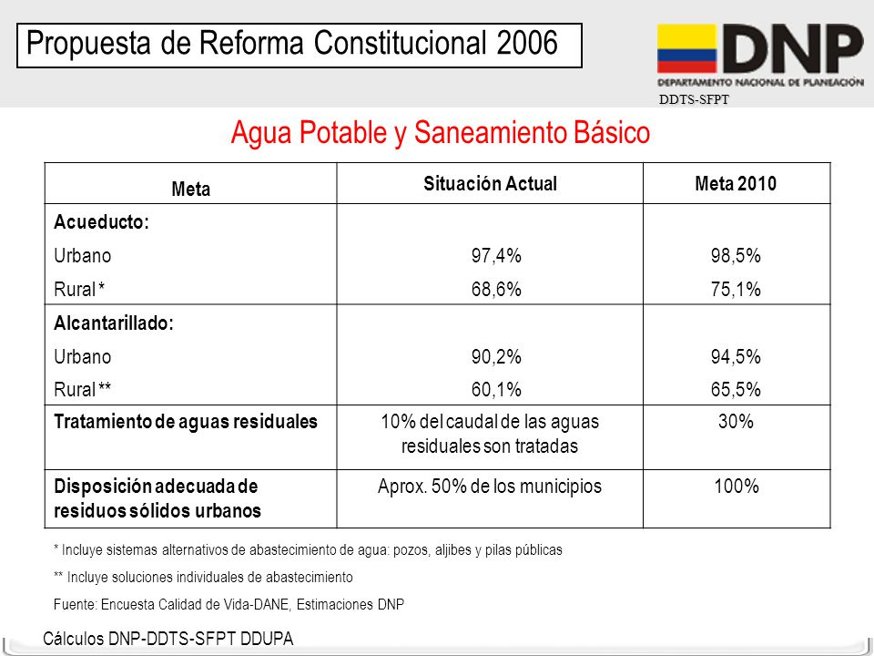 Propuesta de Reforma Constitucional 2006