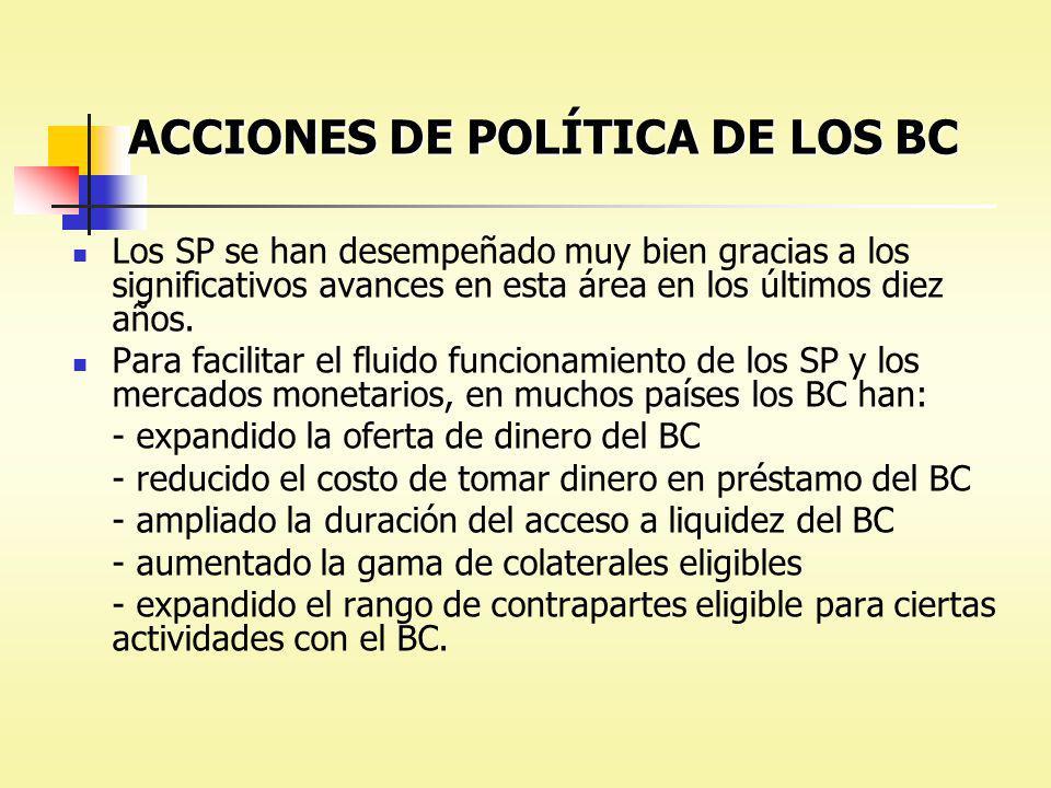 ACCIONES DE POLÍTICA DE LOS BC