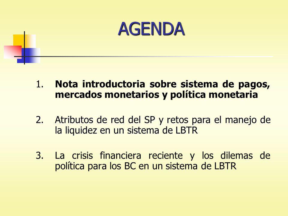 AGENDA 1. Nota introductoria sobre sistema de pagos, mercados monetarios y política monetaria.