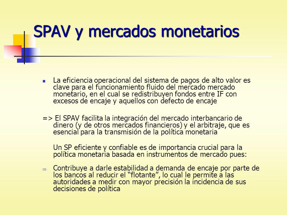 SPAV y mercados monetarios