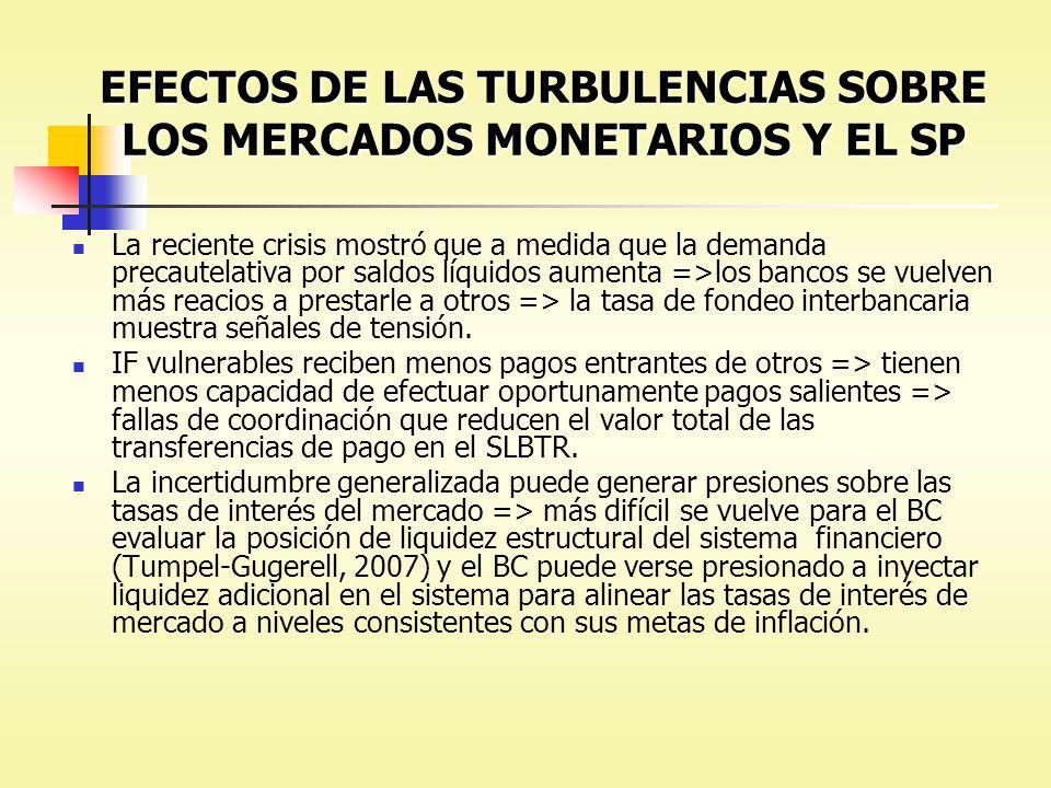 EFECTOS DE LAS TURBULENCIAS SOBRE LOS MERCADOS MONETARIOS Y EL SP