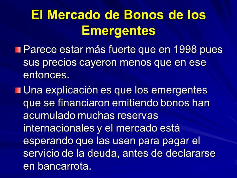El Mercado de Bonos de los Emergentes