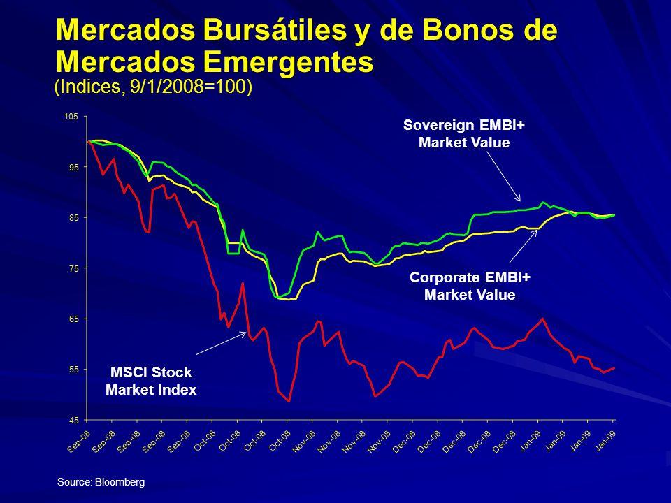 Mercados Bursátiles y de Bonos de Mercados Emergentes
