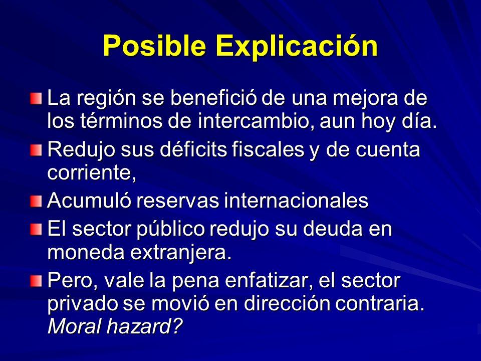 Posible Explicación La región se benefició de una mejora de los términos de intercambio, aun hoy día.