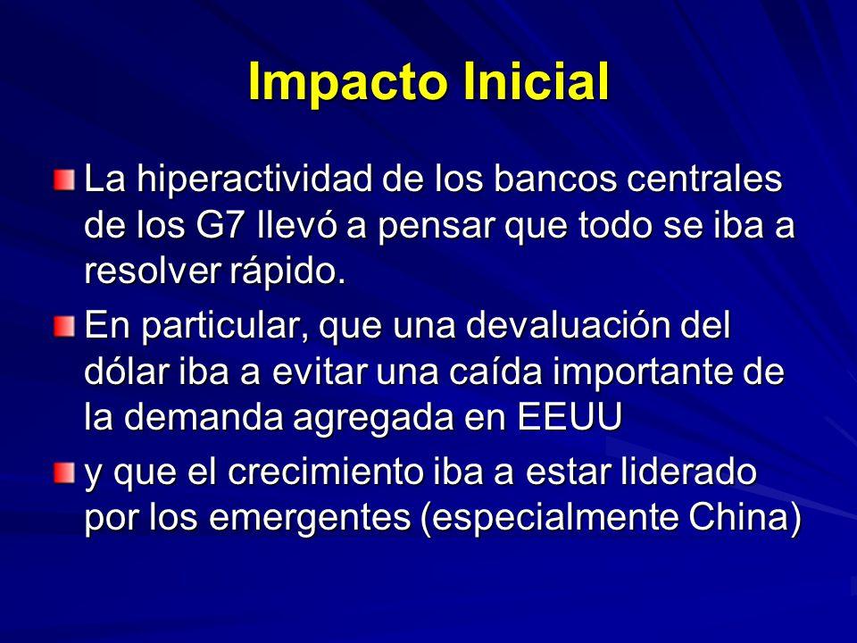 Impacto Inicial La hiperactividad de los bancos centrales de los G7 llevó a pensar que todo se iba a resolver rápido.