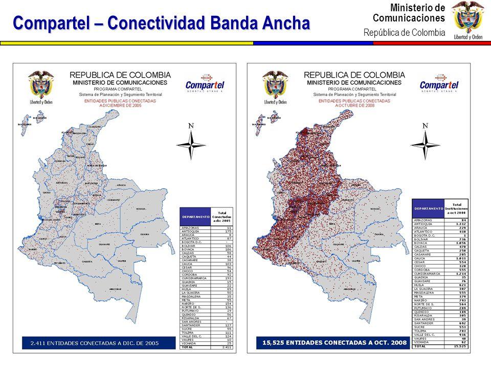 Compartel – Conectividad Banda Ancha
