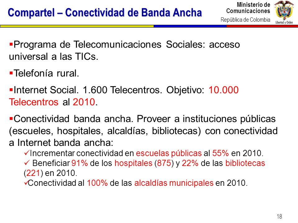 Compartel – Conectividad de Banda Ancha
