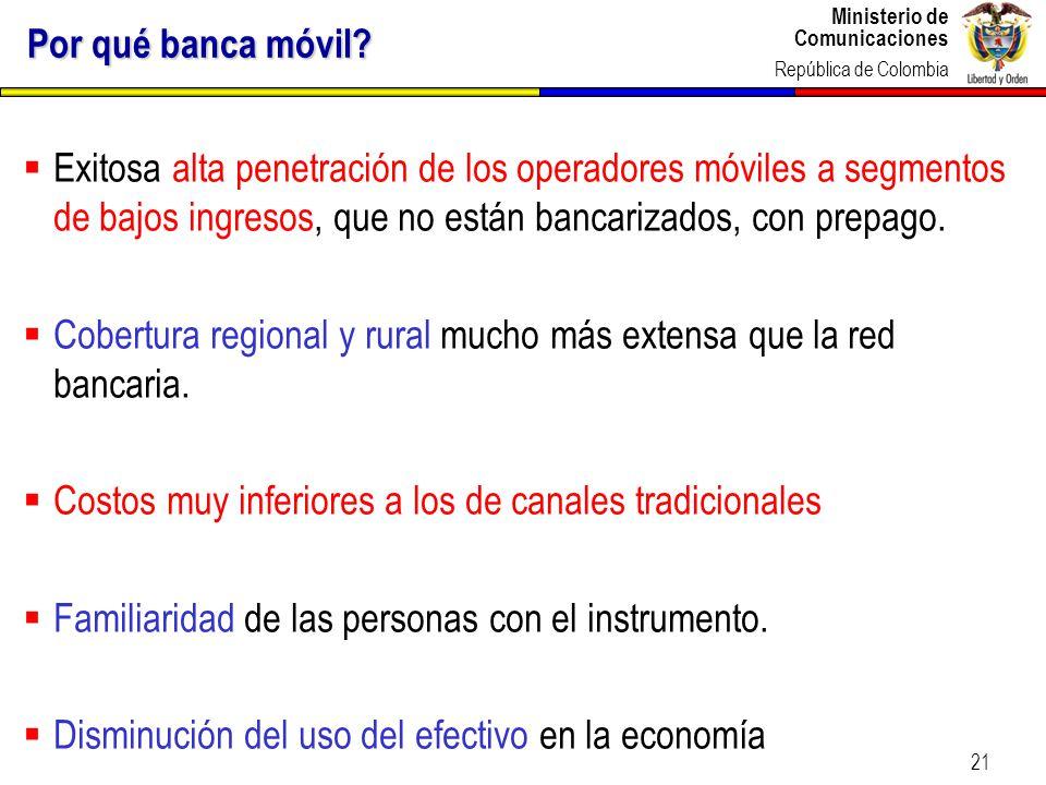 Por qué banca móvil Exitosa alta penetración de los operadores móviles a segmentos de bajos ingresos, que no están bancarizados, con prepago.