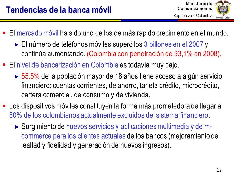 Tendencias de la banca móvil