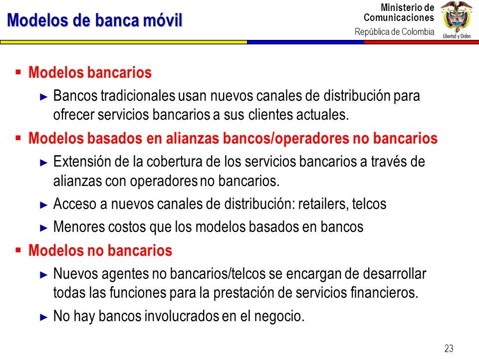 Modelos de banca móvil Modelos bancarios