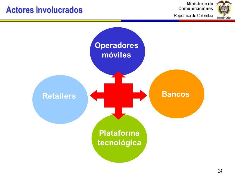 Actores involucrados Operadores móviles Bancos Retailers Plataforma