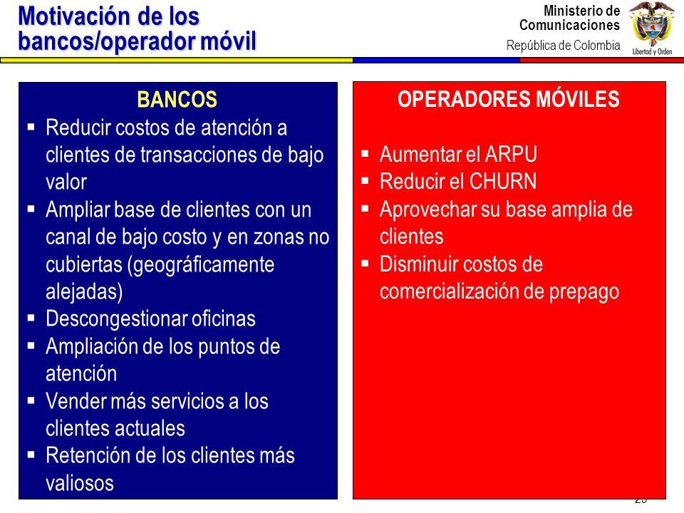 Motivación de los bancos/operador móvil