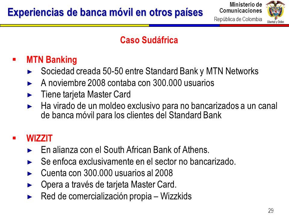 Experiencias de banca móvil en otros países