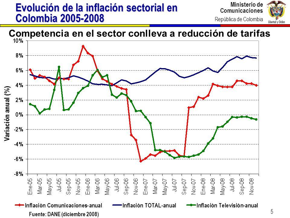 Evolución de la inflación sectorial en Colombia 2005-2008