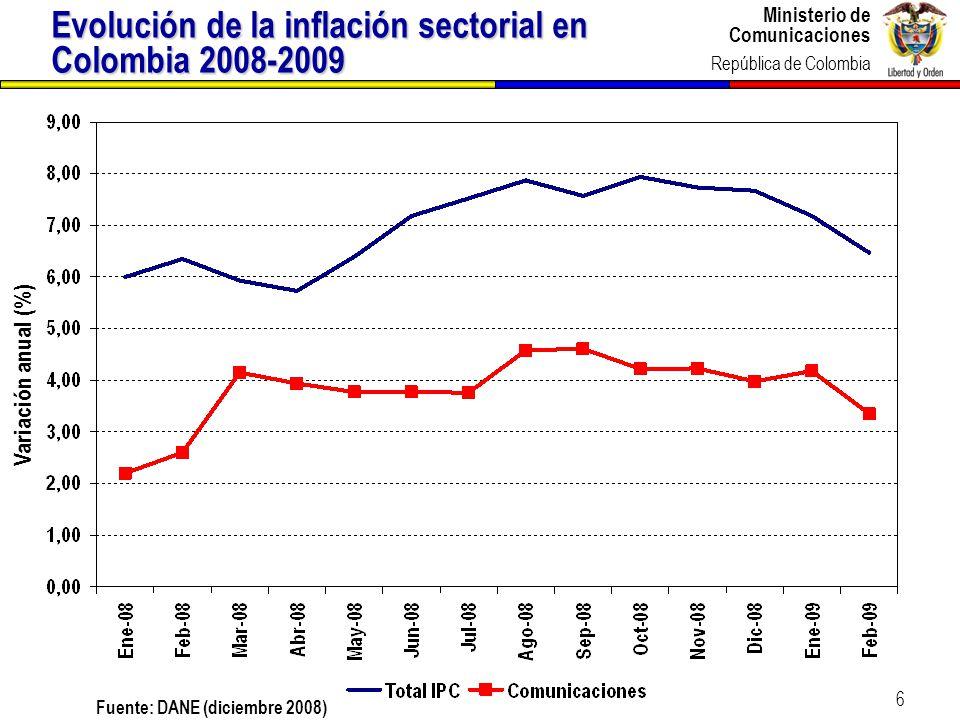 Evolución de la inflación sectorial en Colombia 2008-2009