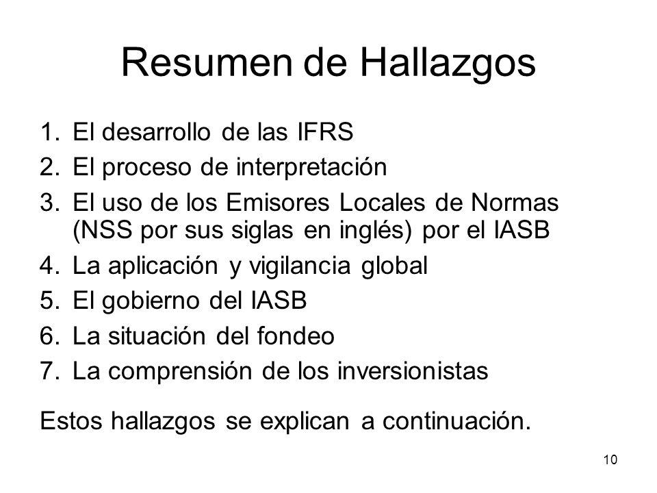 Resumen de Hallazgos El desarrollo de las IFRS