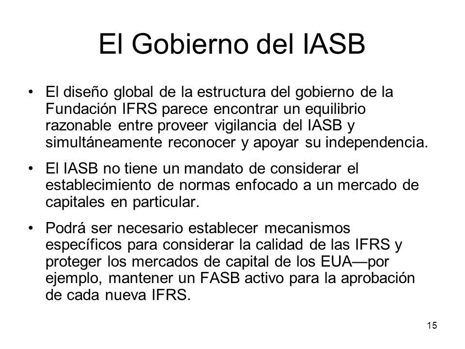 El Gobierno del IASB