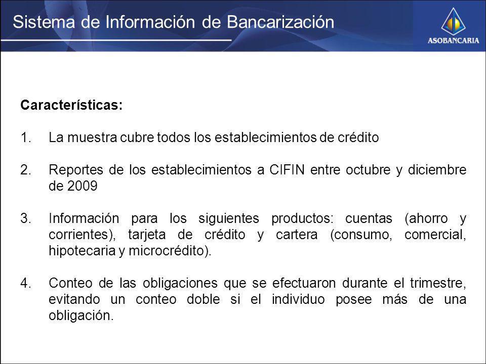 Sistema de Información de Bancarización