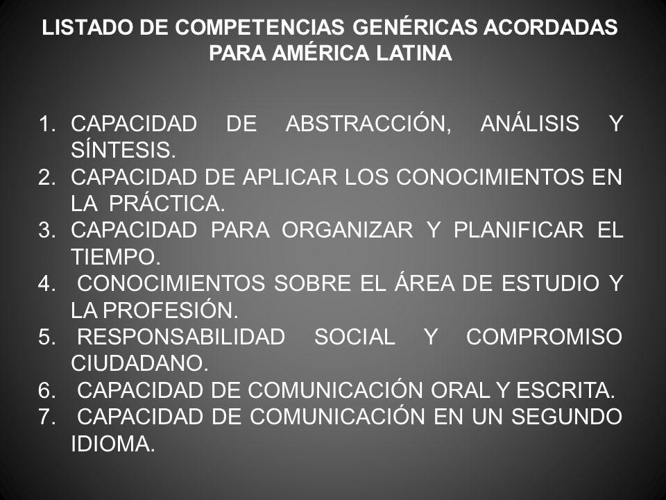 LISTADO DE COMPETENCIAS GENÉRICAS ACORDADAS PARA AMÉRICA LATINA