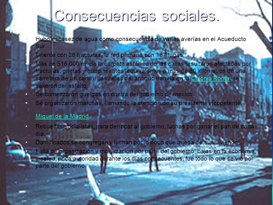 Consecuencias sociales.