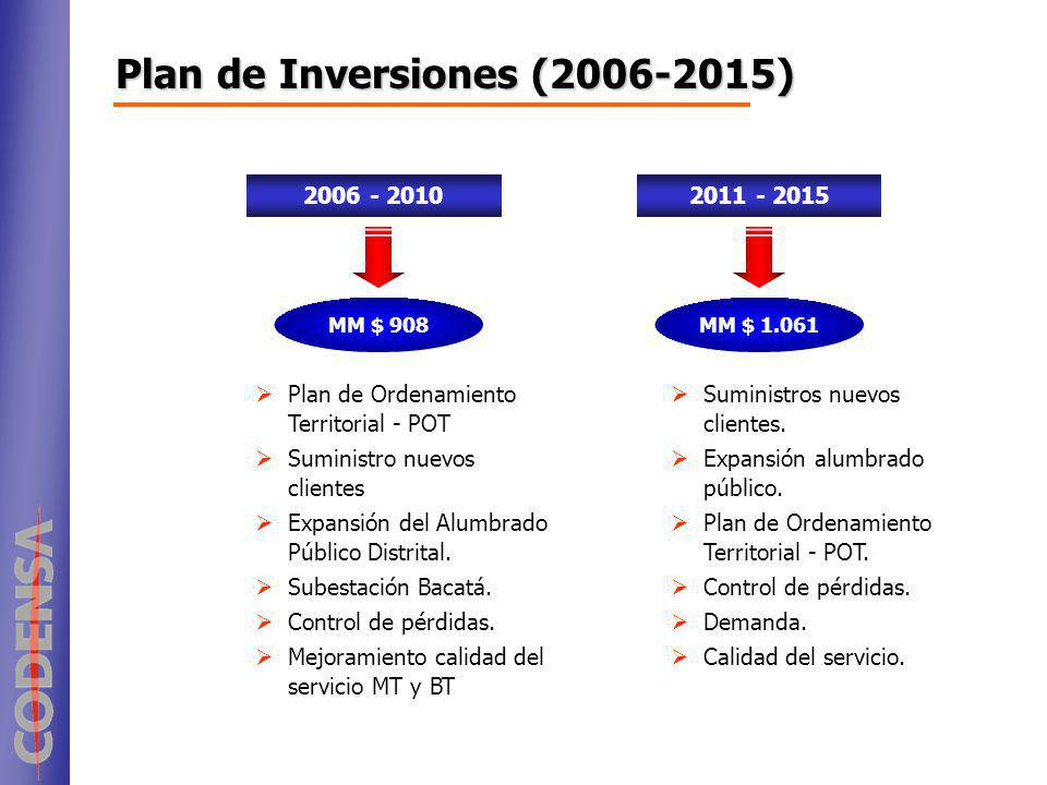 Plan de Inversiones (2006-2015)