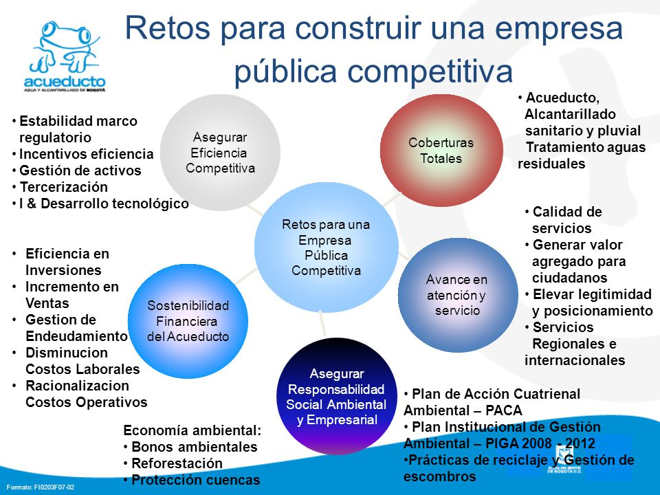 Retos para construir una empresa pública competitiva