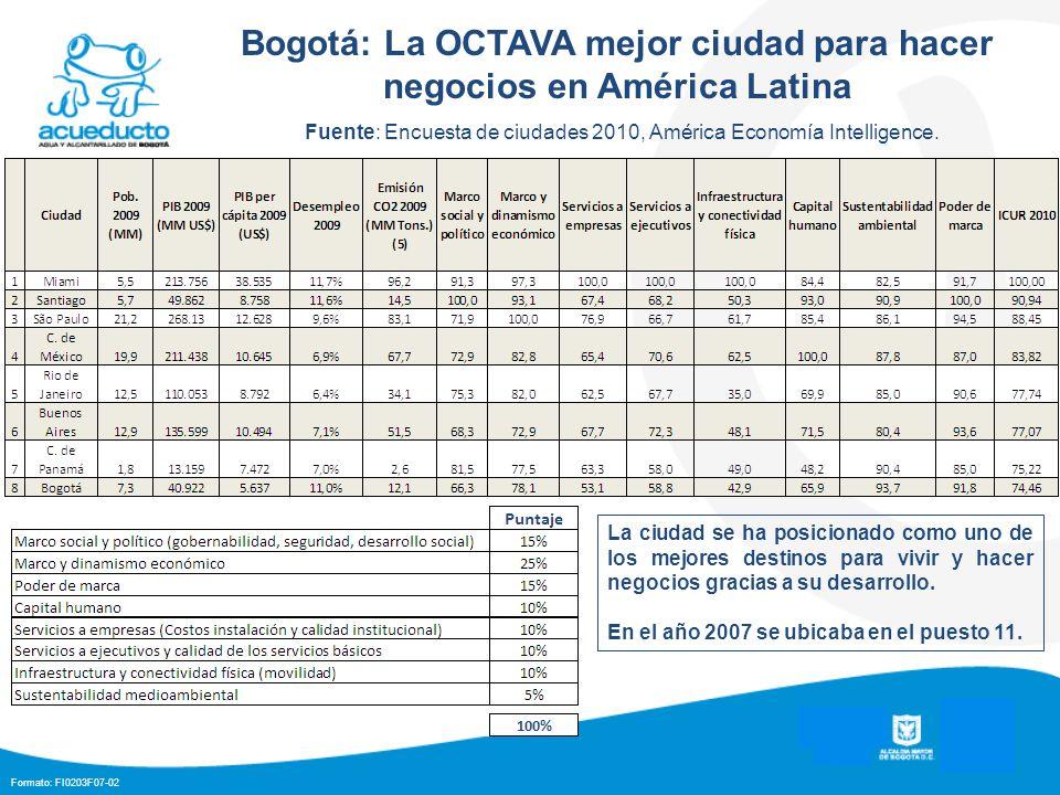 Bogotá: La OCTAVA mejor ciudad para hacer negocios en América Latina