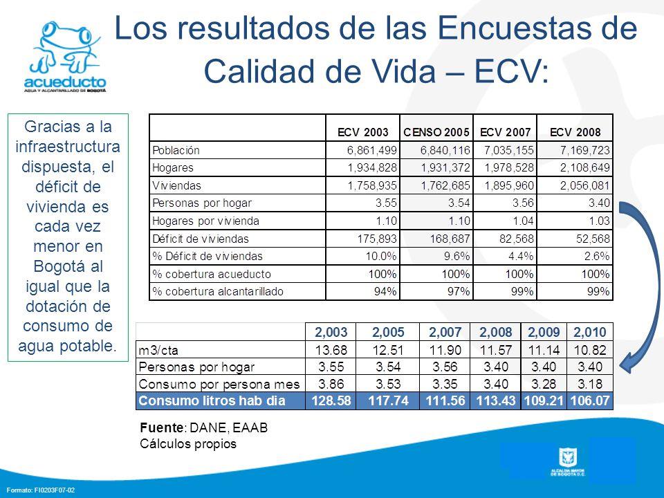 Los resultados de las Encuestas de Calidad de Vida – ECV: