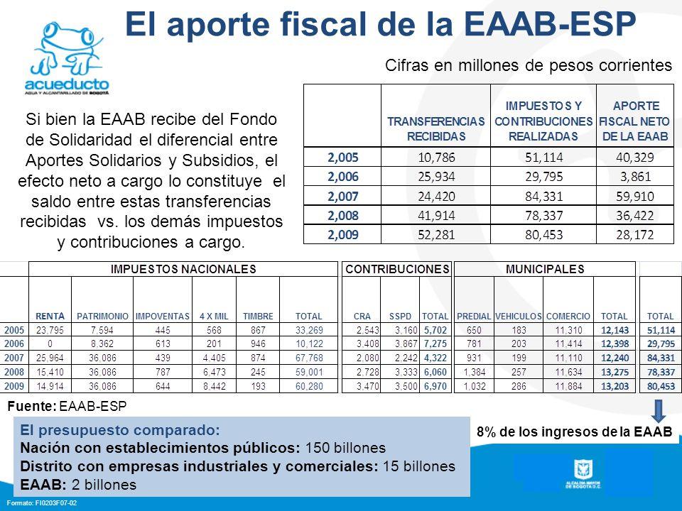 El aporte fiscal de la EAAB-ESP