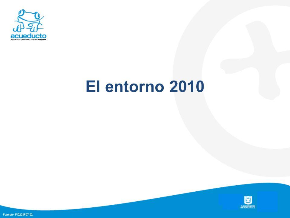 El entorno 2010