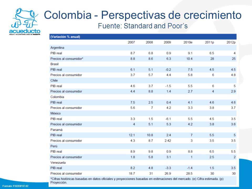 Colombia - Perspectivas de crecimiento Fuente: Standard and Poor's