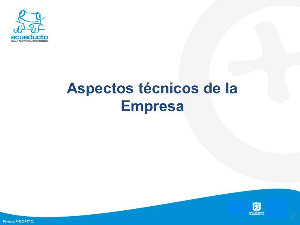 Aspectos técnicos de la Empresa